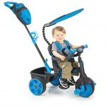 Comparatif tricycle smart trike