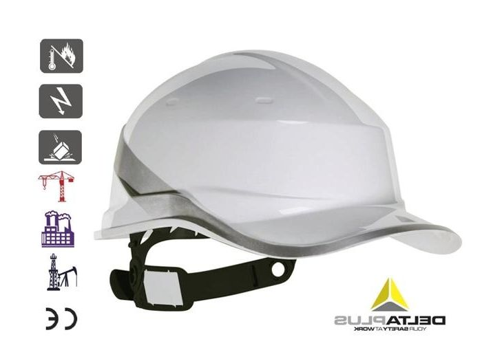 Comparatif casque de chantier